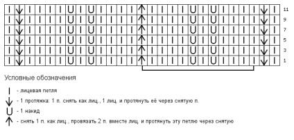 Зигзаг узоры для вязания спицами с описанием и схемами 449