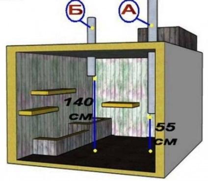 Как сделать вентиляцию в железном гараже своими руками фото 33