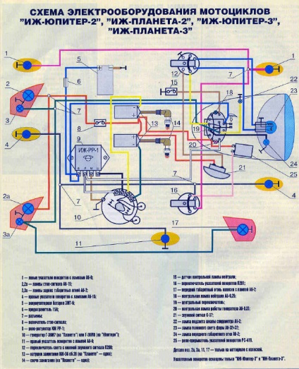 Схема 6 вольтовой проводки на планета