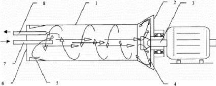 Как сделать вихревой теплогенераторы своими руками