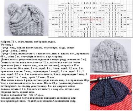 Вязание на спицах шапки женские со схемами и описанием 885