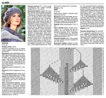 Вязание на спицах шапки женские со схемами и описанием 985
