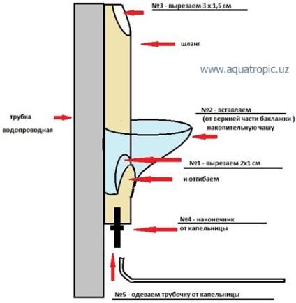 Водопад в аквариуме своими руками пошаговая инструкция 57