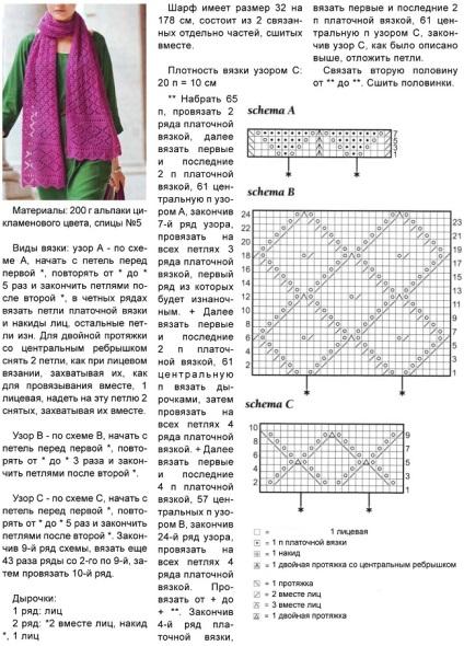 Красивые узоры для шарфов Knitting Pinterest Cable