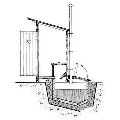 Как сделать вентиляцию для уличного туалета