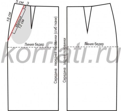 Как сшить юбку с карманами своими руками 756
