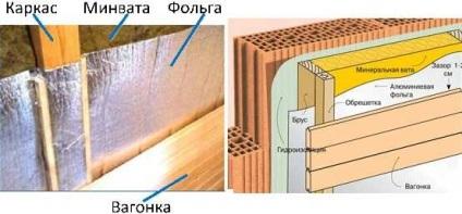 Как утеплить стены бани внутри 19