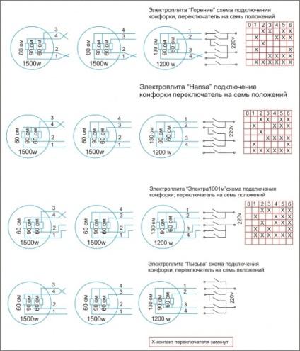 подключения тэнов схема электроплиты