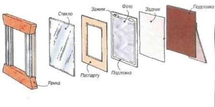 Картины под стеклом без рамки своими руками
