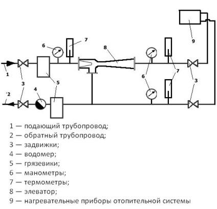 Как нарисовать схему теплопункта