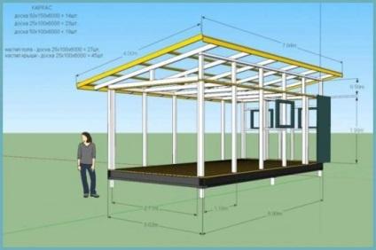 Hogyan építsünk egy pajta az ország saját kezűleg 3 x 6 pajta tető egy rajz, fotó, videó