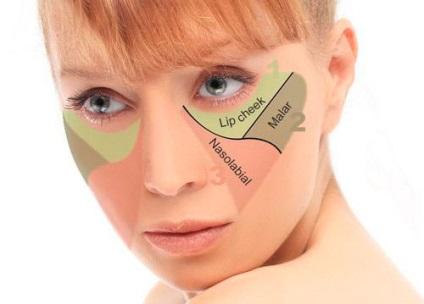 Festés táskák a szeme alatt, hogyan lehet megszabadulni
