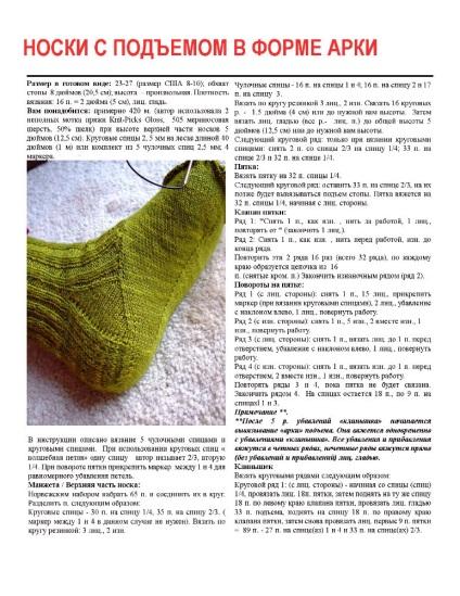 Вязание пятки носка спицами описание фото
