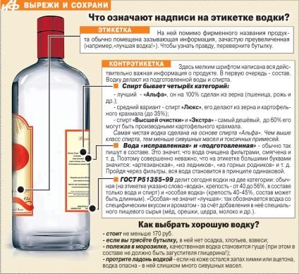 Как проверить спирт в домашних условиях что он