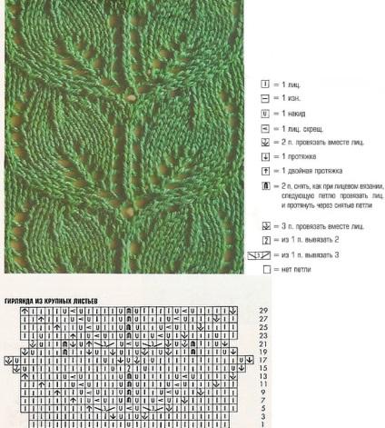 Вязание листочков спицами схемы и описание 56