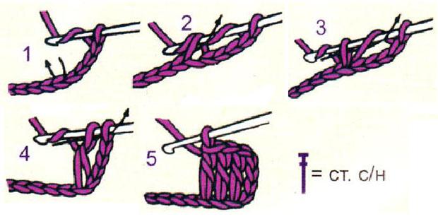 Слоеное тесто рецепт приготовления пошаговый и