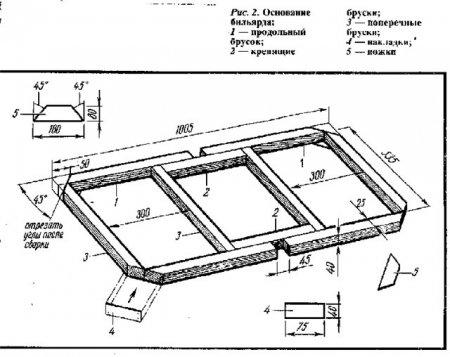 Как сделать бильярдный стол своими рукам 205