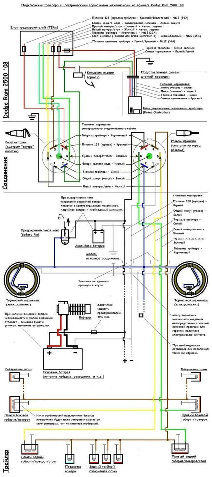 Электрическая схема подключения прицепа к камазу
