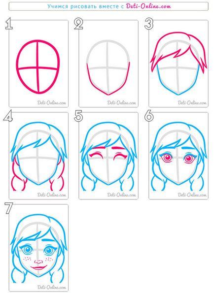 Рисуем карандашом поэтапно лицо для начинающих
