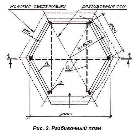 Как сделать шестигранную трубу своими руками 26