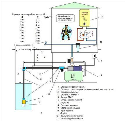 Схема магнитофонной панели романтика 201