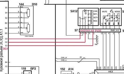 Biztosíték Lada Vesta leírás, és ahol az áramkör
