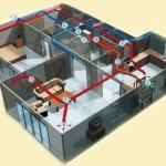 Очищення систем вентиляції