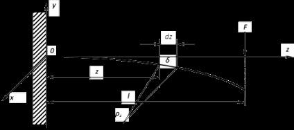 Meghatározása rugalmassági modulus hajlító technika - tanulj pár!