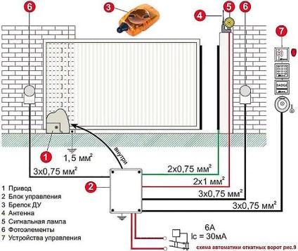Электрическая схема для откатных ворот своими руками 87