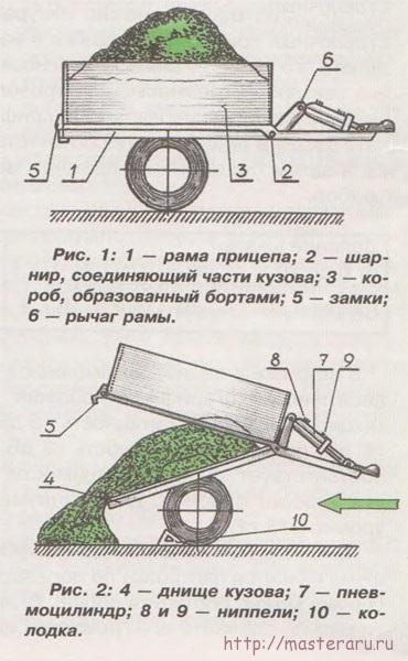Самосвальный прицеп для мотоблока своими руками чертежи 64