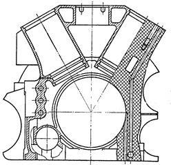 Motor csontváz - studopediya