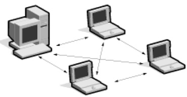 justify the need of the ie 802 standard used in networking Standard to be used: here we need to send and receive data across an ethernet network, so the standard which can be used is ieee 802 standard.