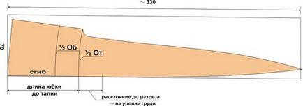Как сшить платье-трансформер выкройка 31