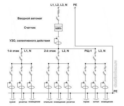 Схема подключения узо в однолинейной схеме