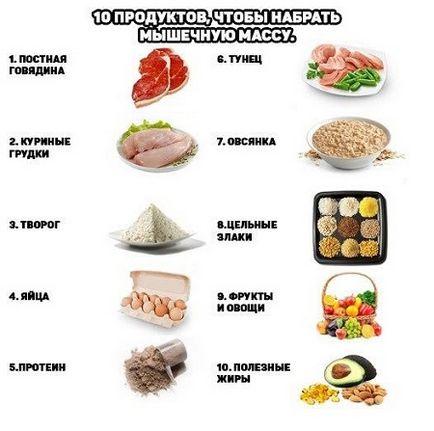 Что есть чтобы набрать вес в домашних