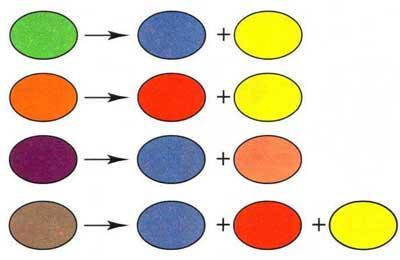 Как сделать цвет ярче 416