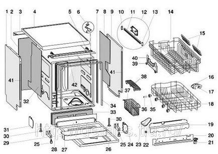 Разборка посудомоечной машины своими руками 25