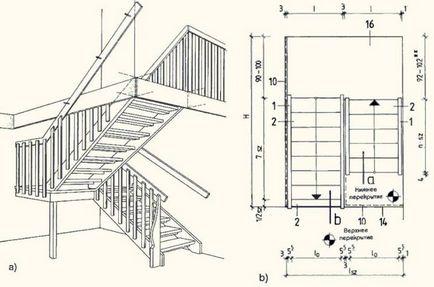 Как сделать крыльцо из дерева на даче своими руками из дерева