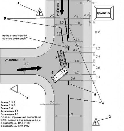 Как оформить схему дтп без гаи