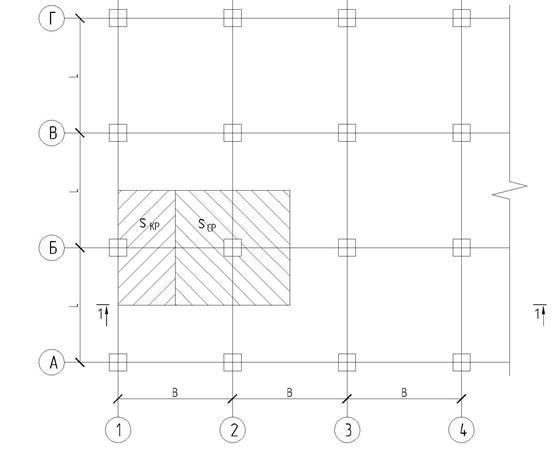 Regały Kalkulacja - studopediya