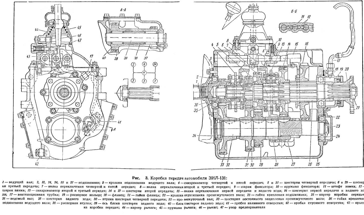 трансмиссии зил-130 схема автомобиля