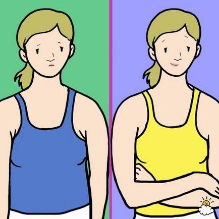 hogyan lehet zsírégetni hónalj