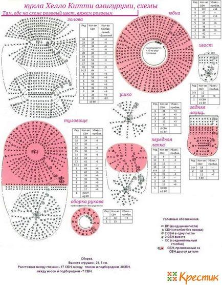 Страна мастеров вязание крючком игрушки схемы 86