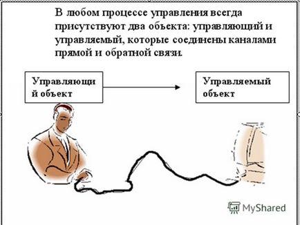 Prezentacja modelu procesu zarządzania