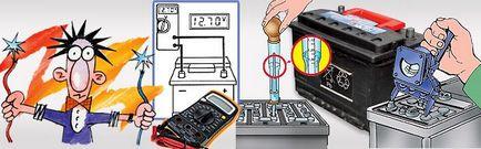Instrukcje krok po kroku sprawdzić napięcie akumulatora