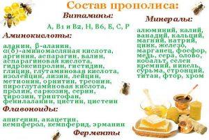 tratament cu papiloame propolis