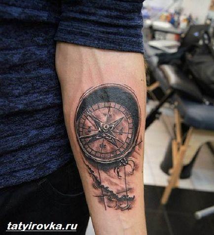 Kompas Tatuaż I Co One Oznaczają