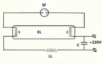 Ważnym elementem świetlówek - przepustnica zasada działania, jak wybrać
