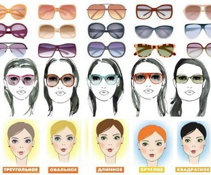 Milyen szemüvegkeretet válasszunk?
