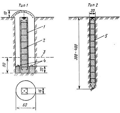 Távvezeték oszlop típusok